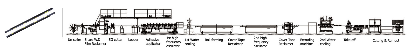 roll forming line layout -3